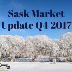 Q4 Market Update
